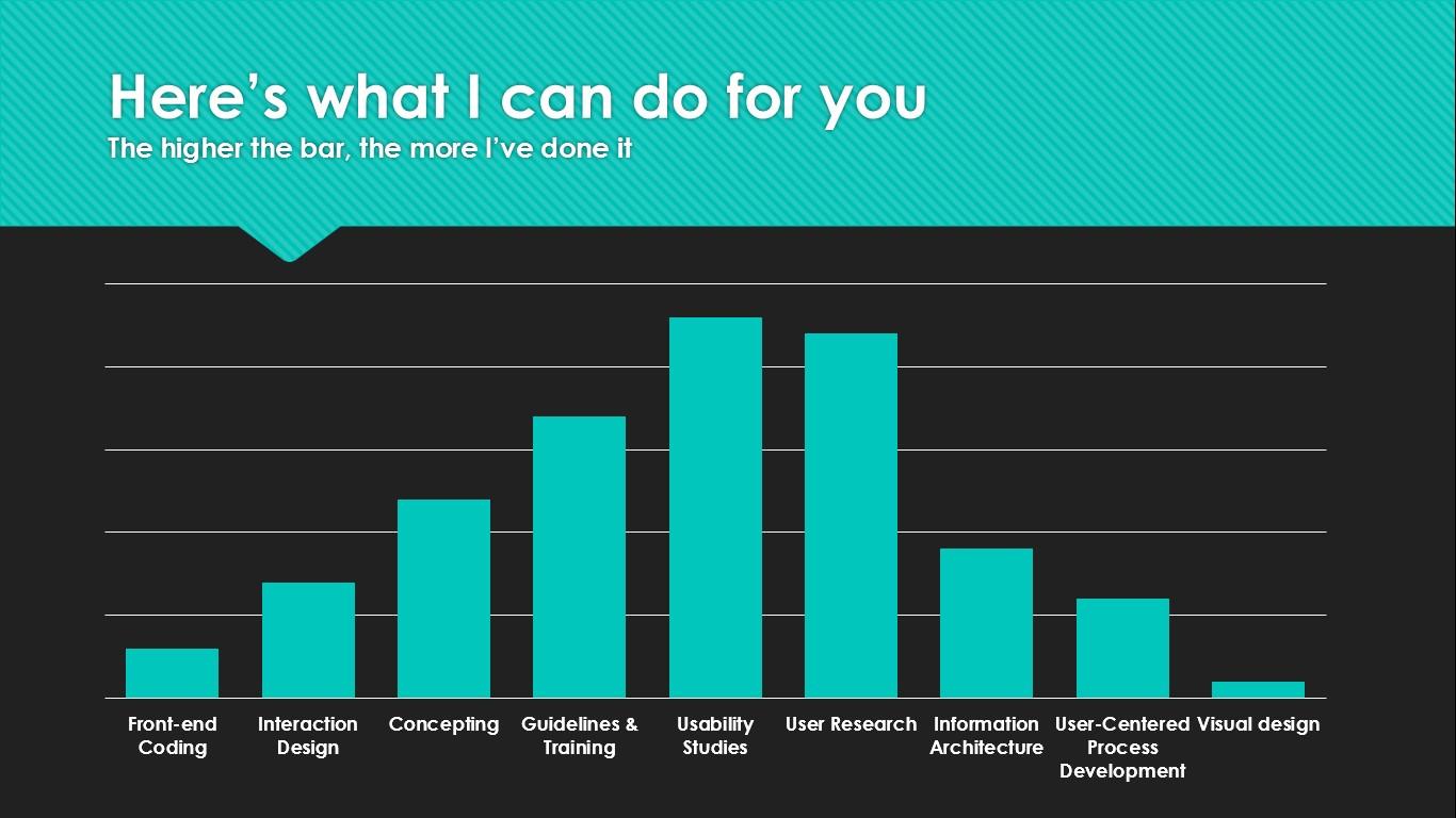 UX skills graph